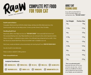 Raaw Lamb and Chicken Cat Food