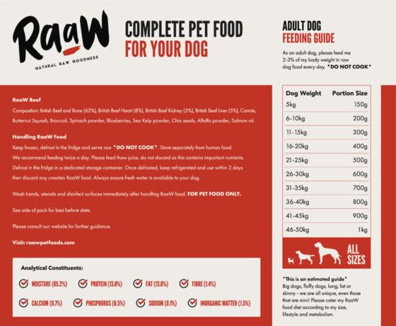 RaaW Beef Dog Food