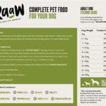 RaaW Lamb Dog Food