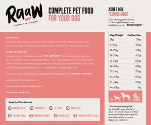 Raaw Salmon Dog Food