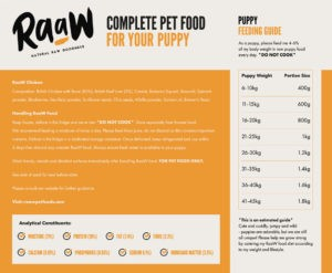 Raaw Chicken Puppy Dog Food